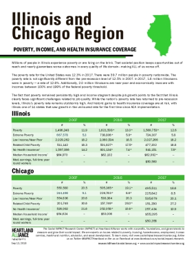 Illinois and Chicago Region: Poverty, Income and Health Insurance (Fact Sheet)