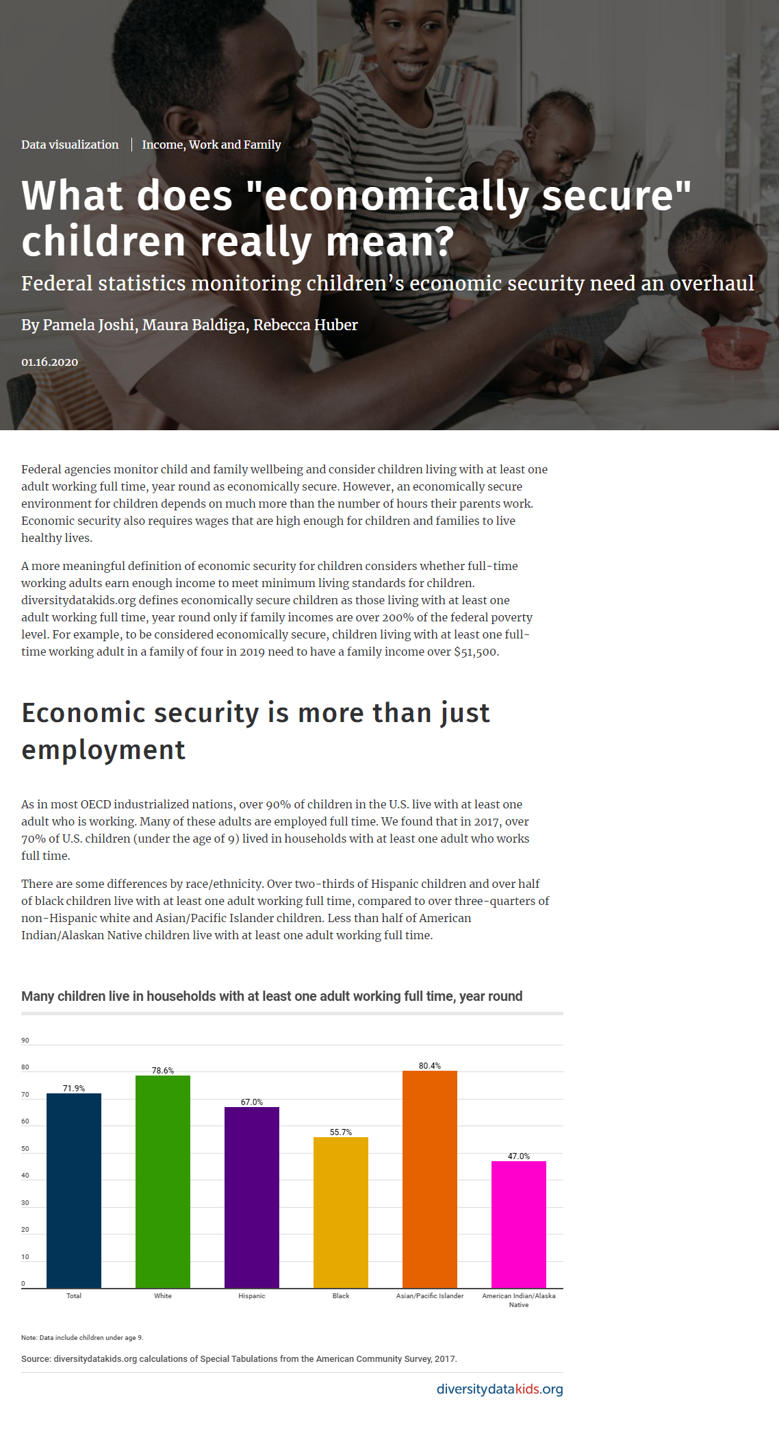 """What Does """"Economically Secure"""" Children Really Mean? Federal Statistics Monitoring Children's Economic Security Need an Overhaul"""